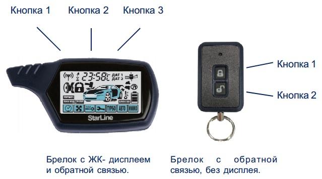 инструкция к сигнализации starline a9