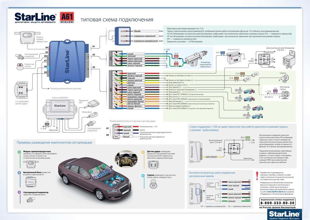 Схема подключения A61 A2 pre print