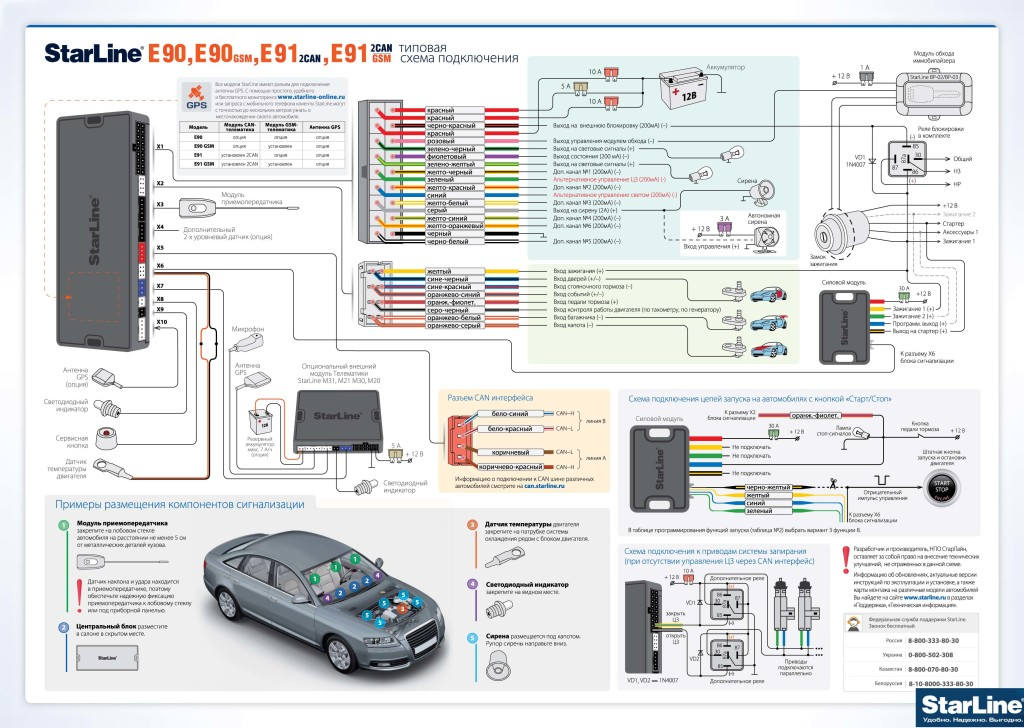Схема подключения E90
