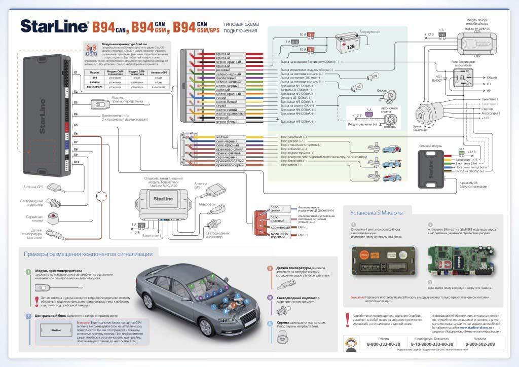 Схема подключения B94_B94GSM_face_v6