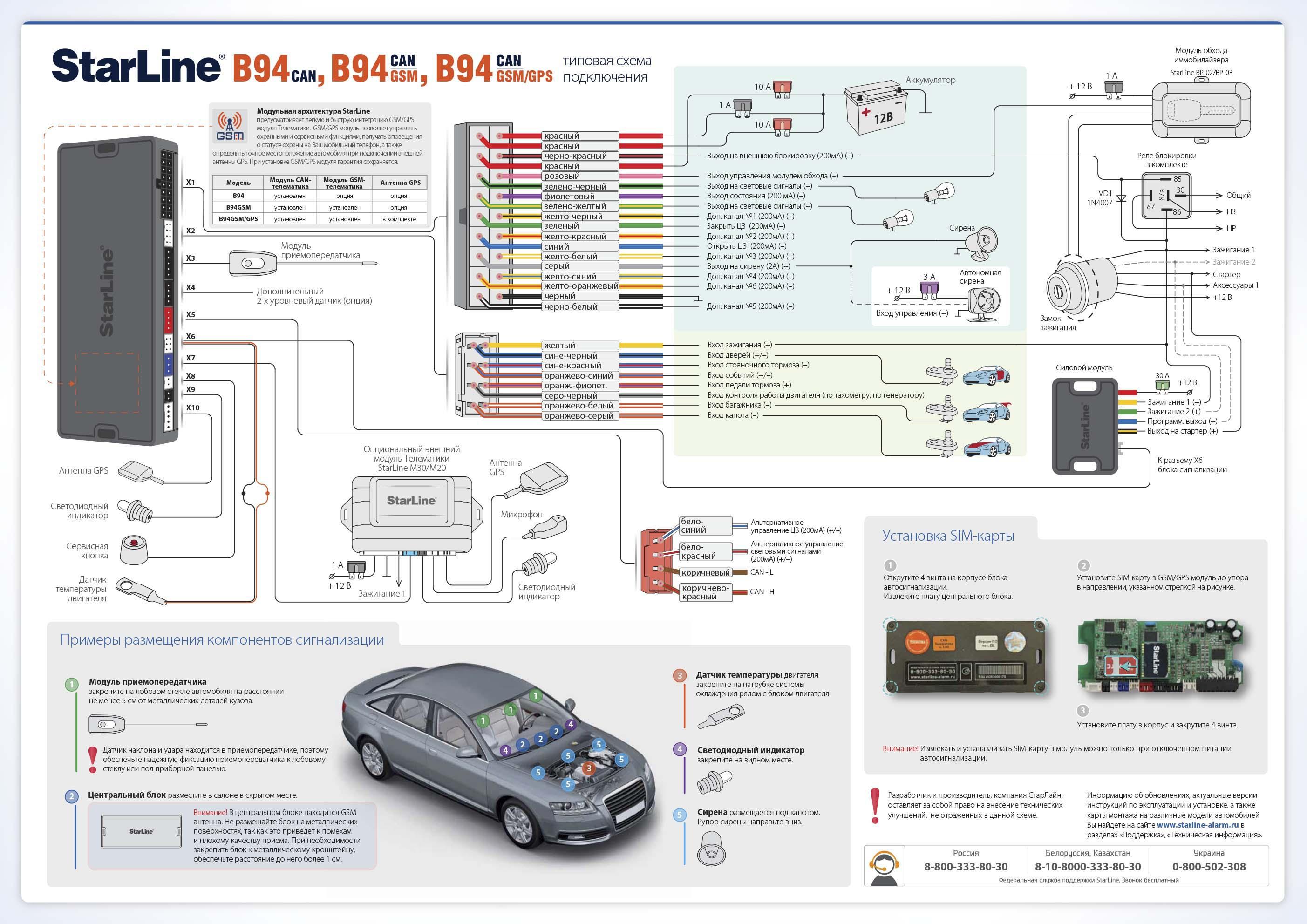 автозапуск старлайн а93 инструкция по эксплуатации